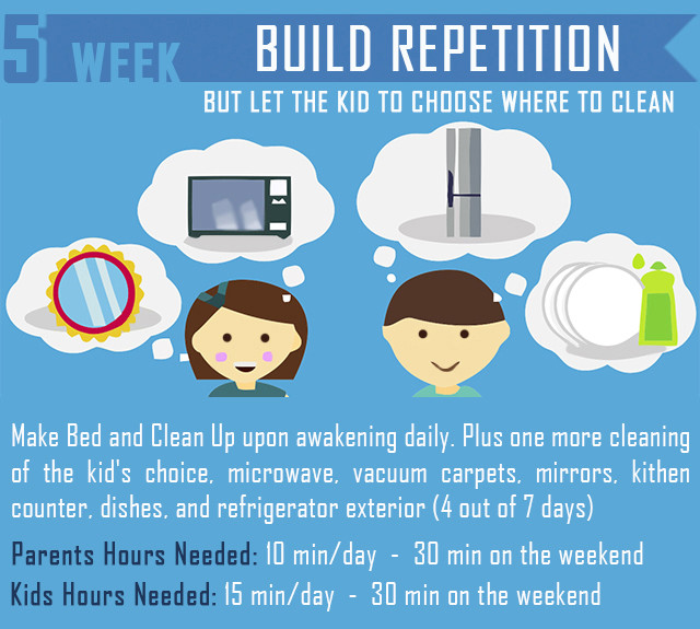 Wk5 Build Repetition