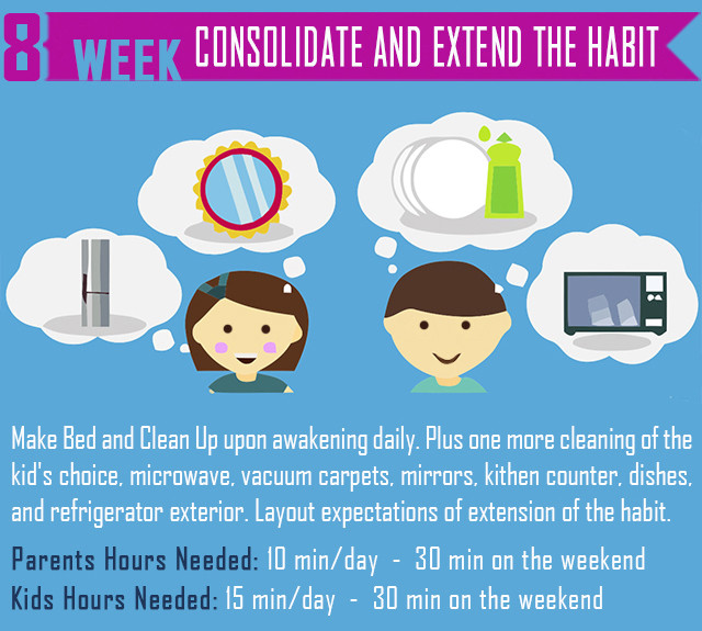 Wk8 Consolidate & Extend the Habit