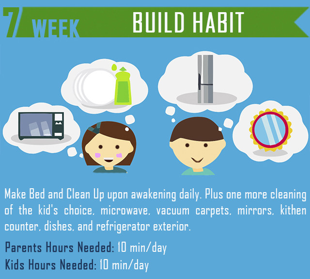 Wk7 Build Habit