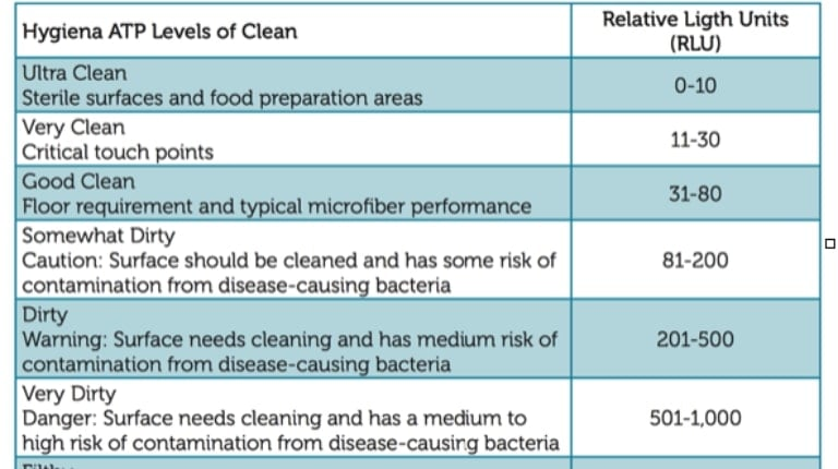 Eliminating Harm to Your Family and the Environment: The Ultimate Guide to Chemical-Free Cleaning