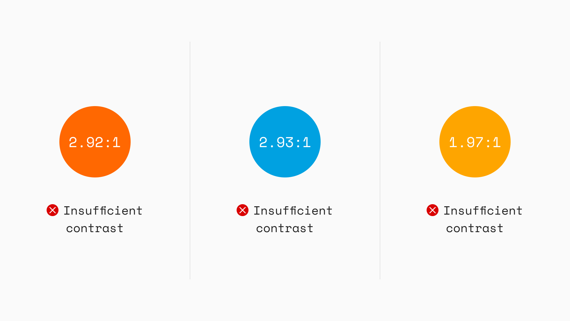 Three examples of various contrast ratios, all of them insufficient in terms of readability guidelines.