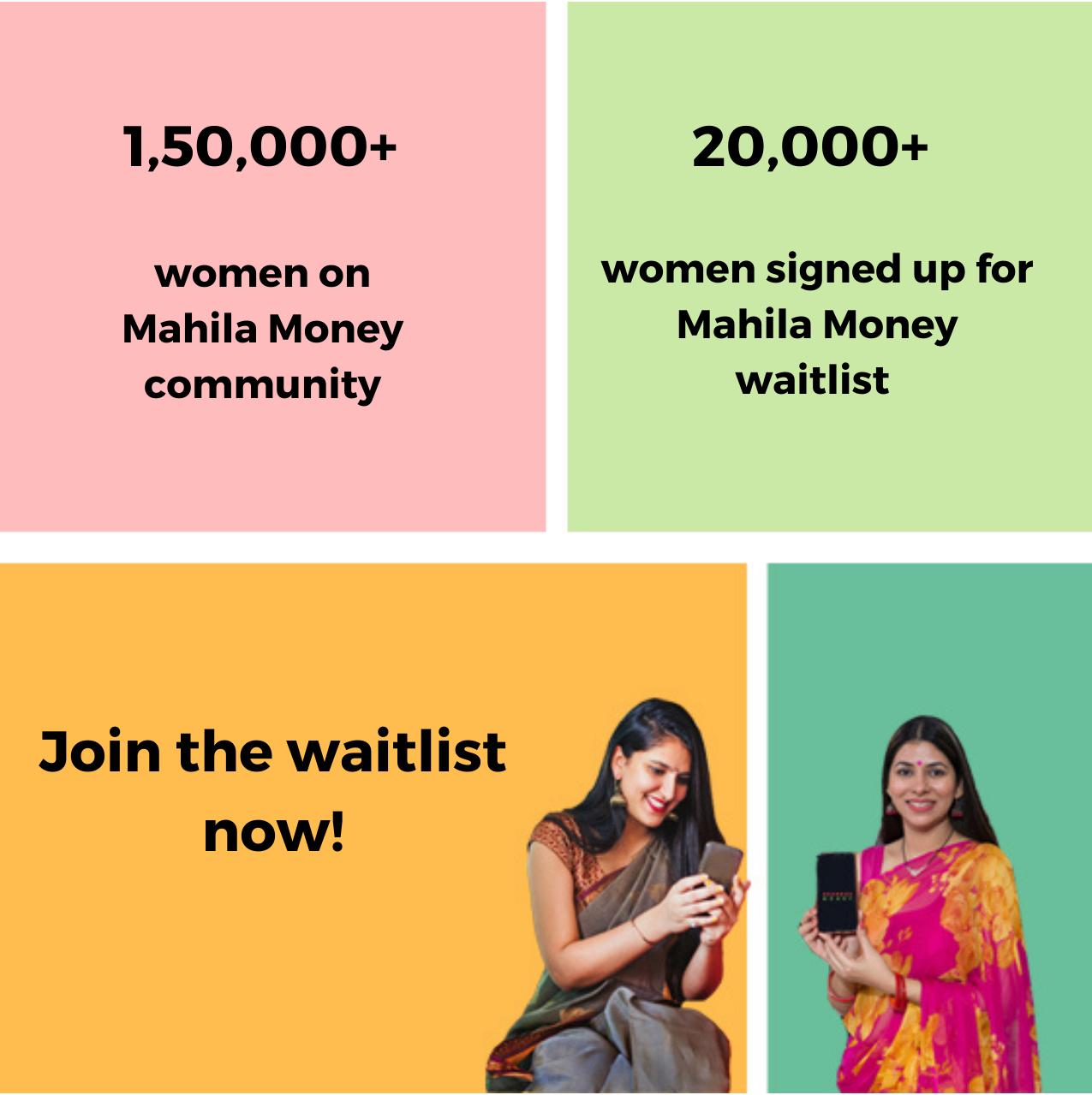 Mahila Money facts and figures , 20000 women on waitlist