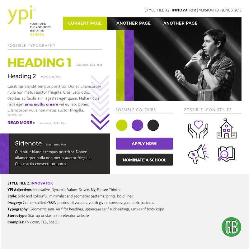 YPI Style tile 2 - Innovator