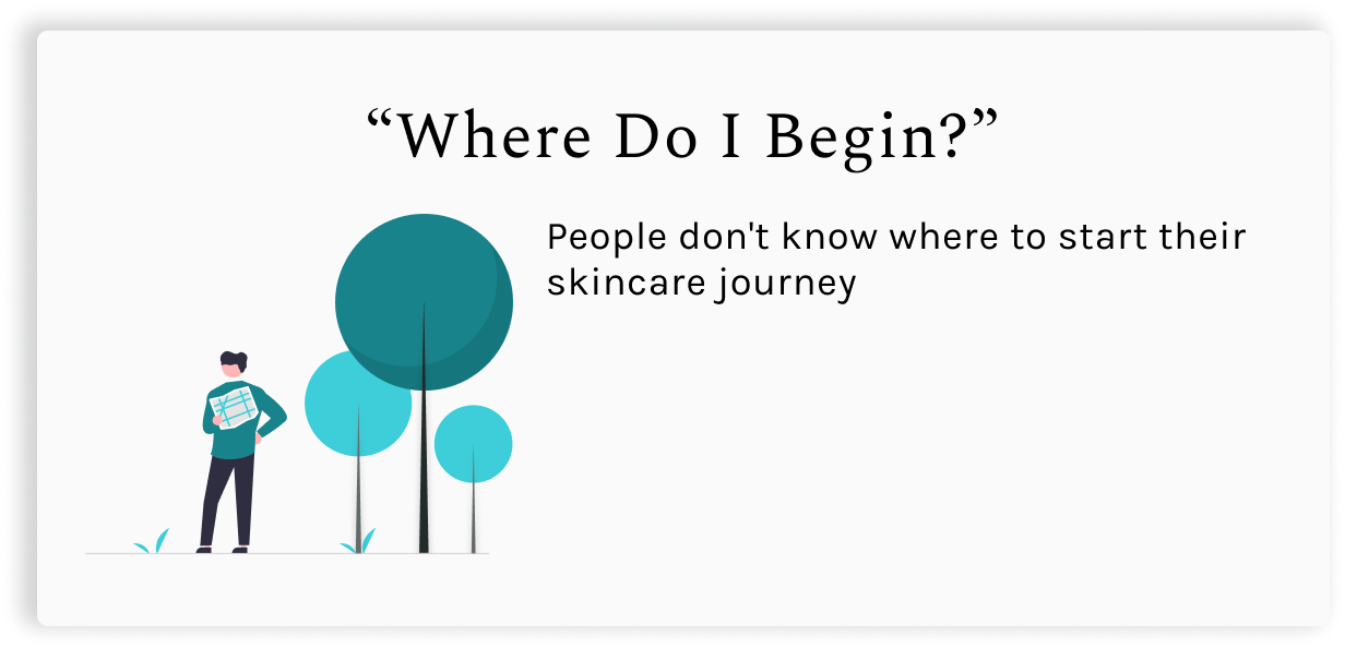 """""""Where do I begin?"""".  People don't know where to start their skincar journey"""