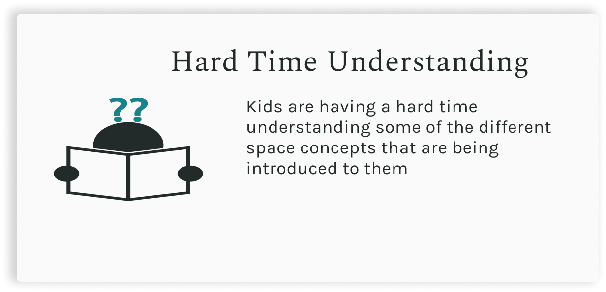 Hard Time Understanding.  Kids are having a hard time understanding some of the different space concepts that are being introduced to them.