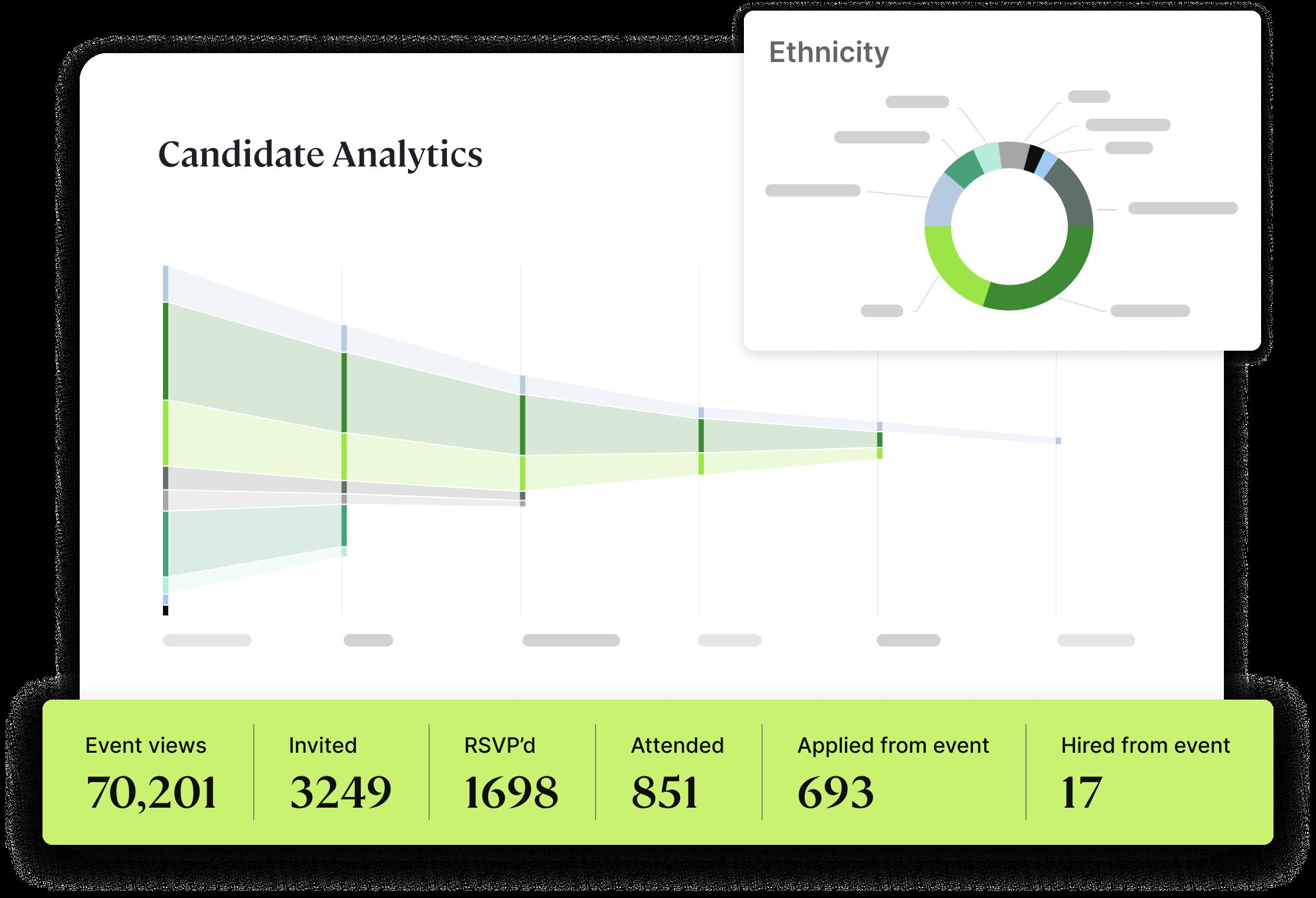 ATS Candidate Analytics