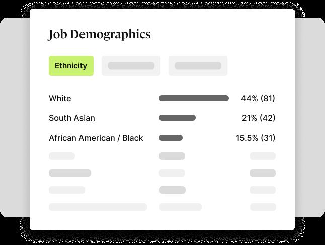 Job Demographics.