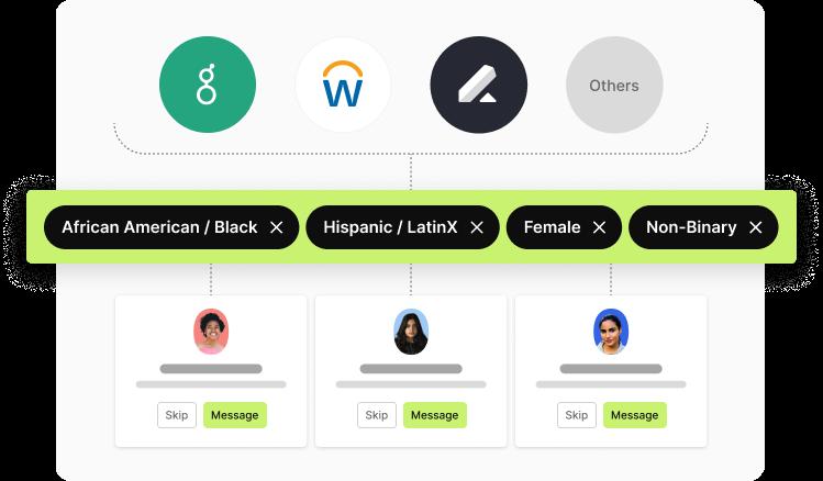 Canvas Inbound sourcing user interface