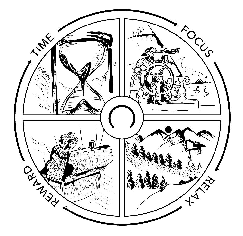 Blog's main image
