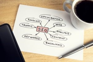 SEO connected to various aspects of online presence.