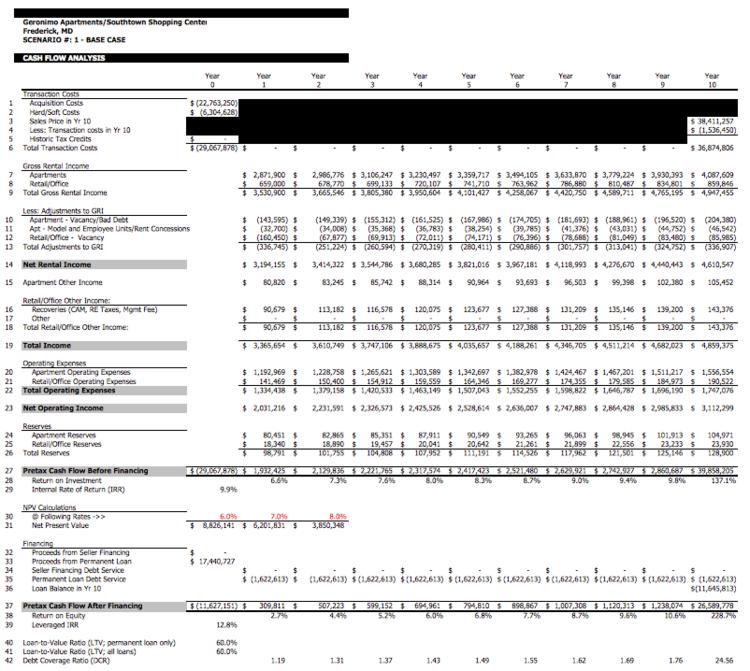 CREmodel excel tables showing real estate finance model