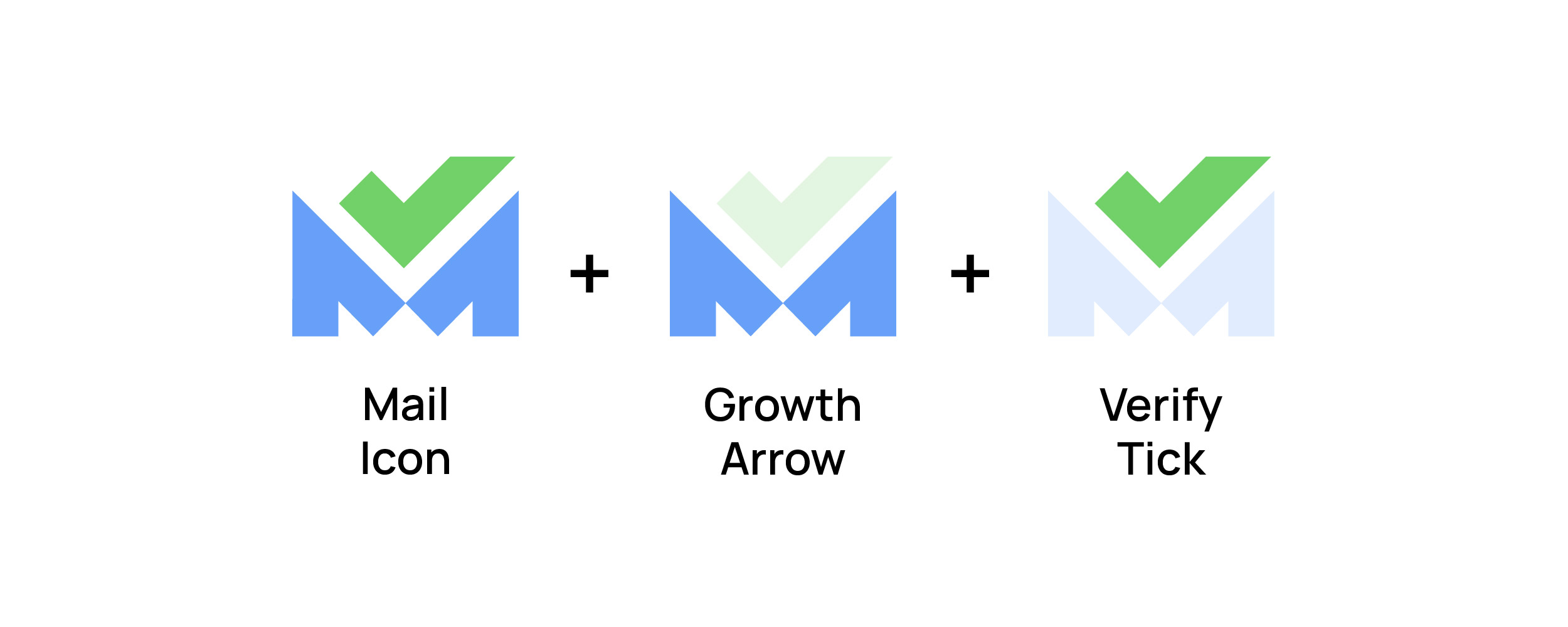 A logo breakdown showing the thought process behind the logo of Salesblink.