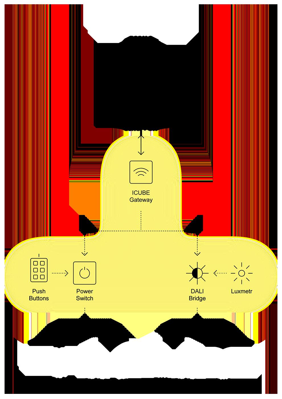scheme mobil