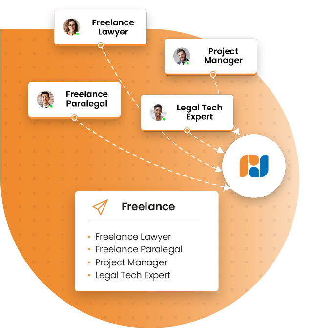 ReviewRoom Freelancers connecting to eDisclosure professionals