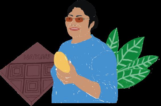 カカオを持ったアマゾンの農家とNa'kau チョコレートのイラスト