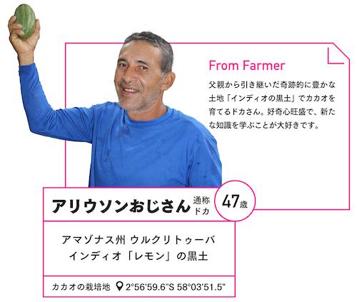 アマゾンの農家アリウソンの写真