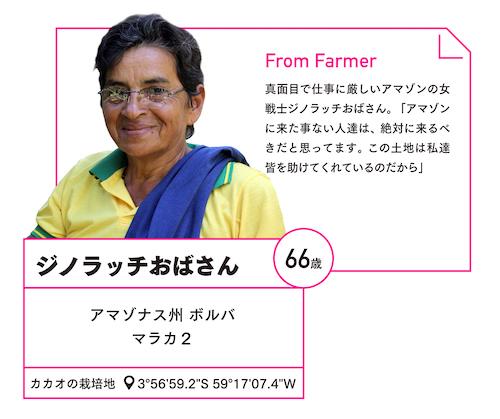 アマゾンの農家ジノラッチの写真