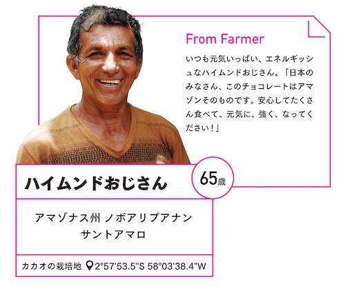 アマゾンの農家ハイムンドの写真