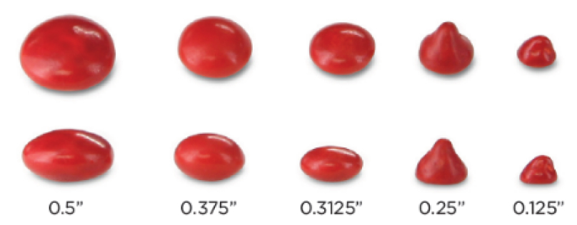 Different size Candy Shell
