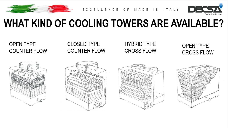 Torre di raffreddamento: cos'è e come funziona