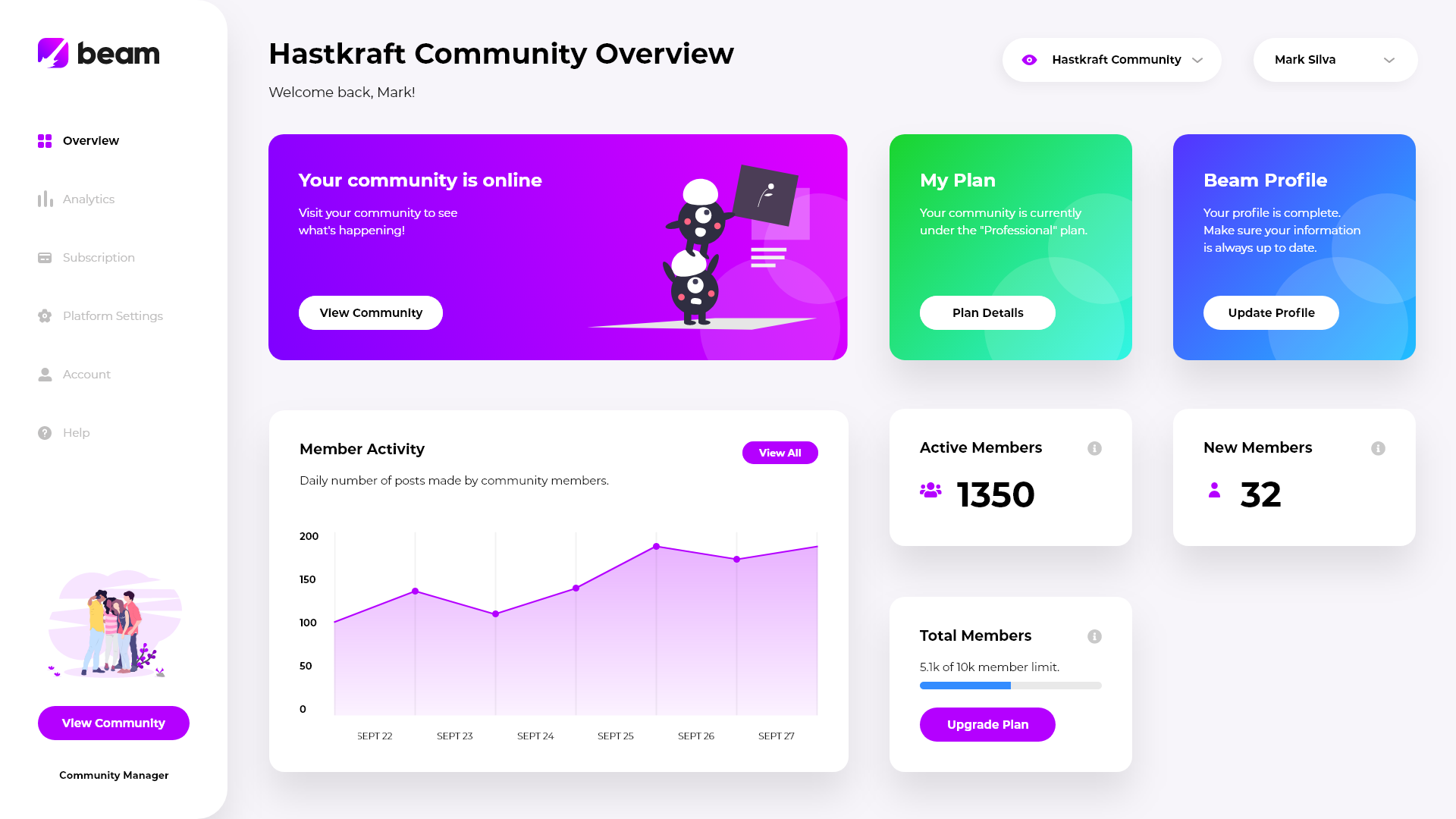 An image showing Beam.gg's community dashboard.