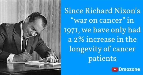 Since Richard Nixon's war on cancer in 1971, we have only had a 2% increase in the longevity of cancer patients.