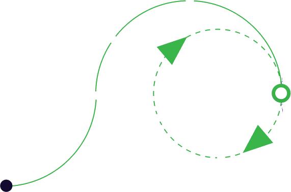 fluxograma verde - passo a passo da metodologia