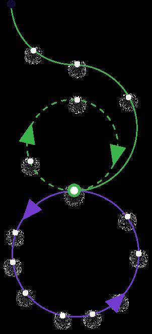 fluxograma com passo a passo do funcionamento da metodologia