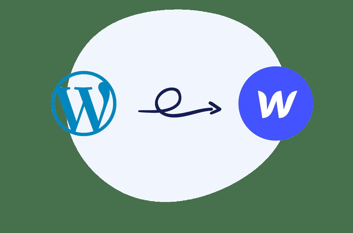Logo wordpress avec une fleche vers Webflow