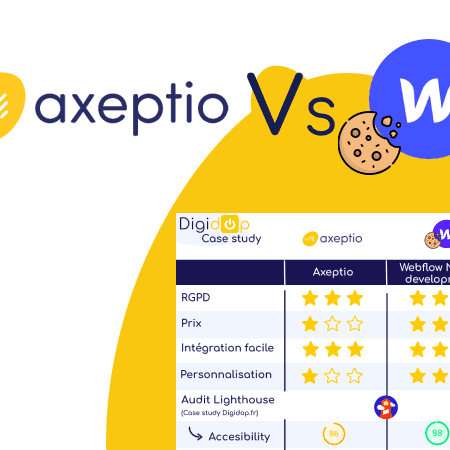 Logo d'axeptio vs webflow avec le rapport d'analyse de Digidop