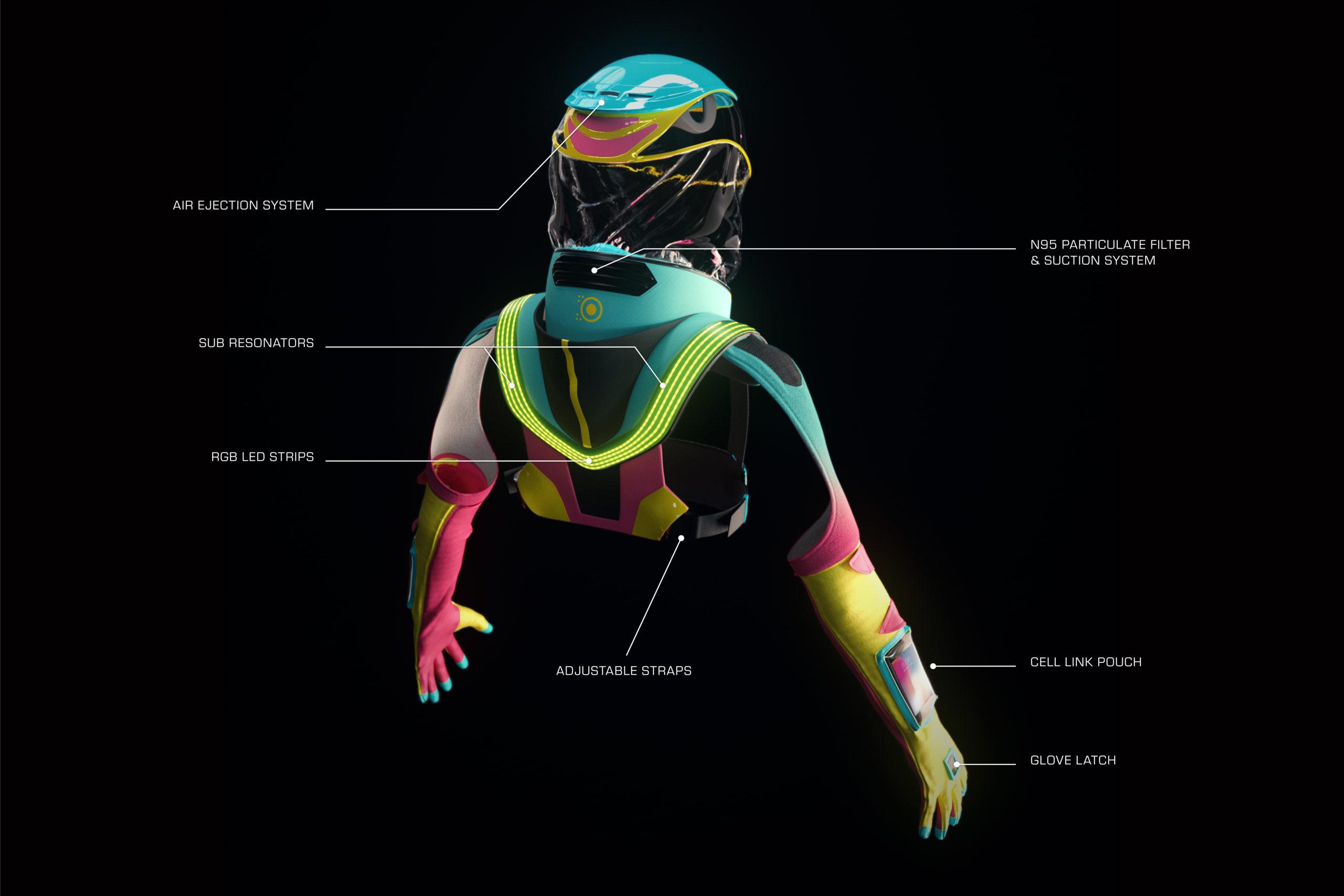 PPE Suit details