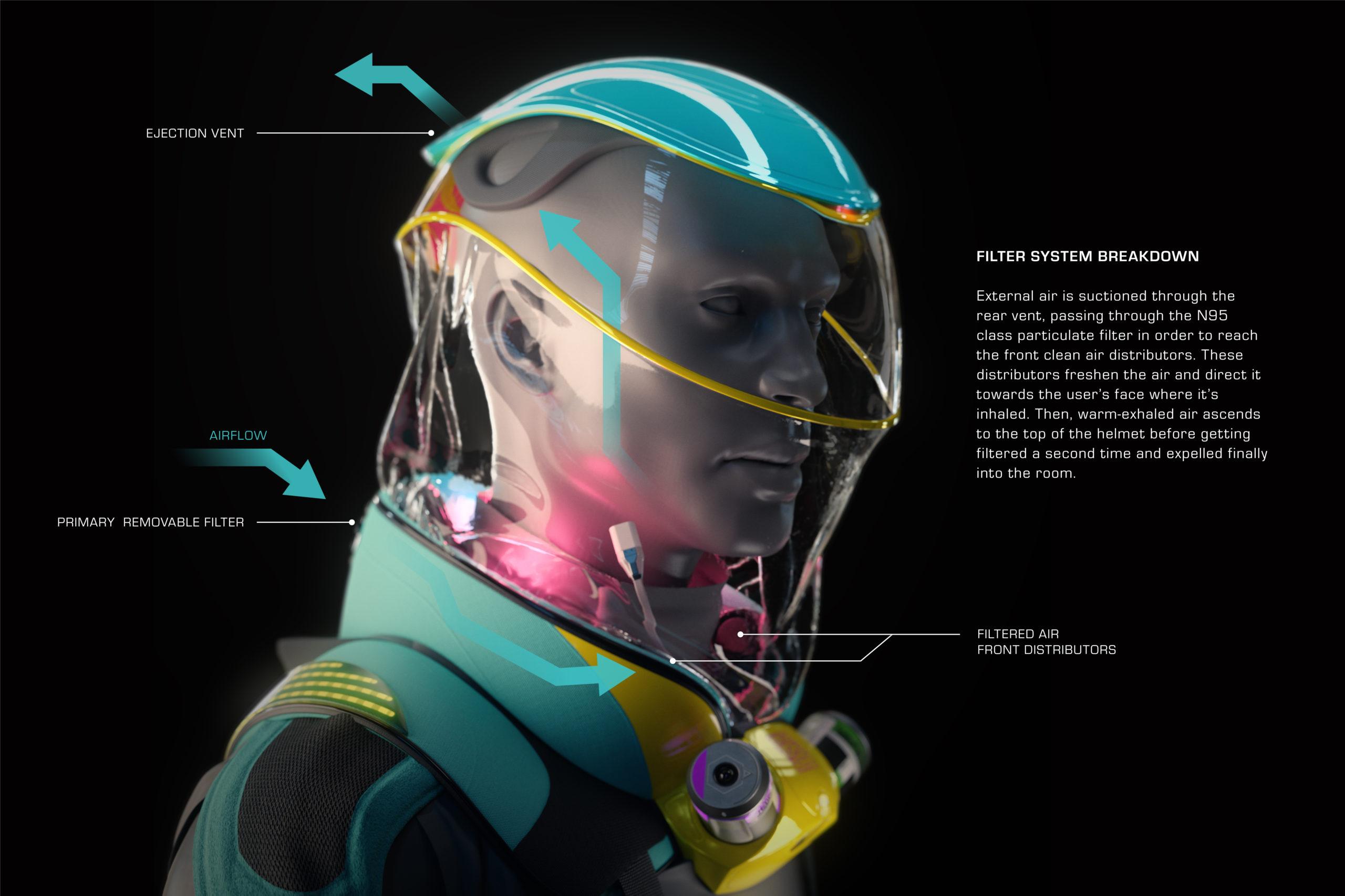 Hazmat Helmet Futuristic Suit