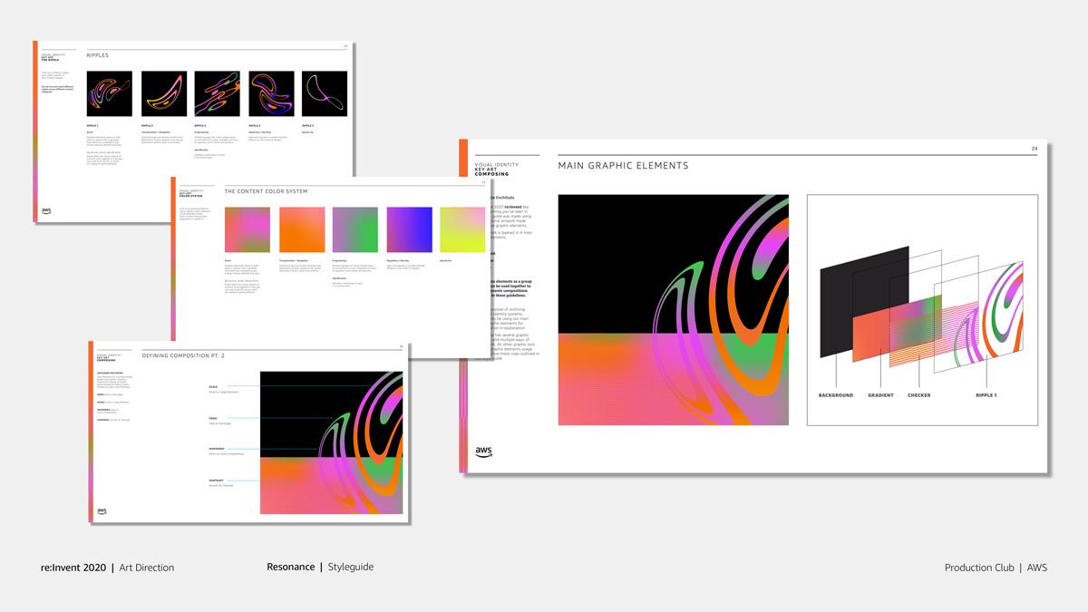 AWS re:Invent graphic design