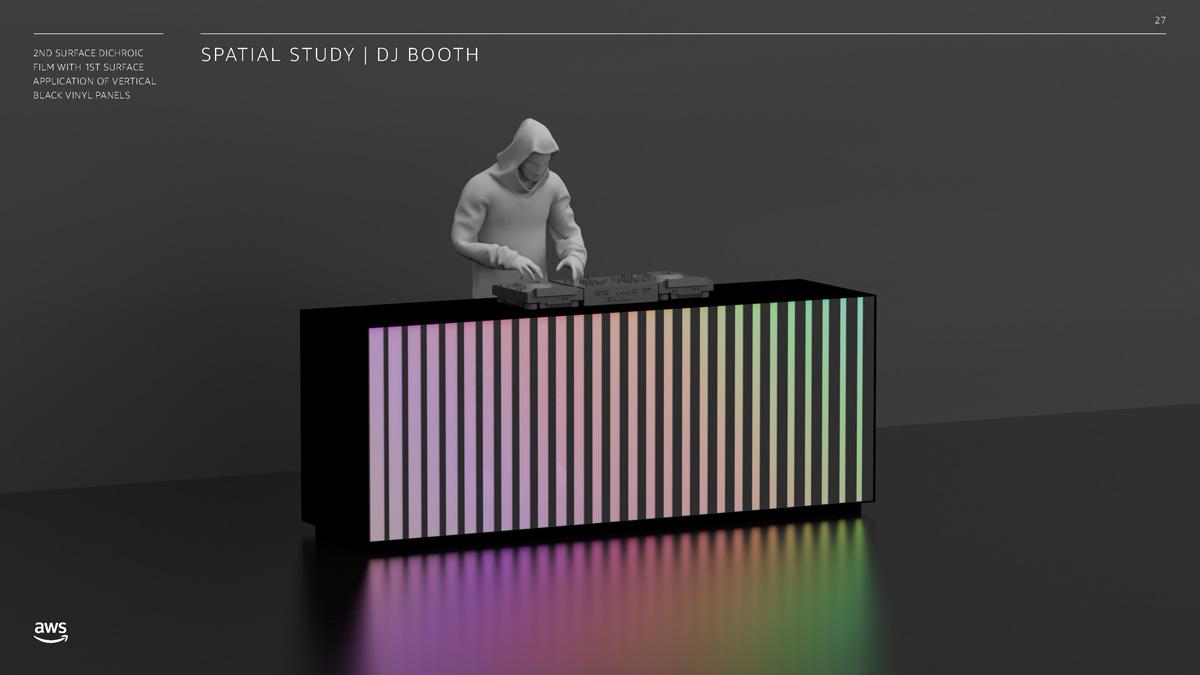 AWS re:Invent 2019 DJ