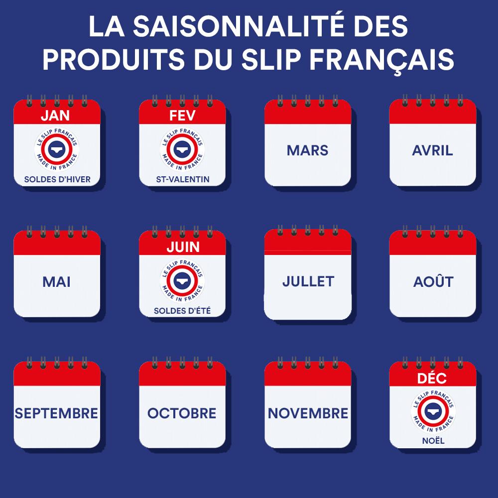 Le calendrier des pics d'activité du Slip Français