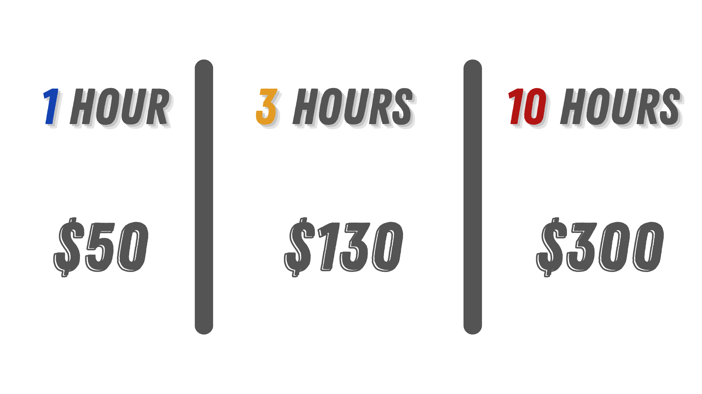 Hourly rates for studio $50 1 hour $130 3 hours $300 10 hours