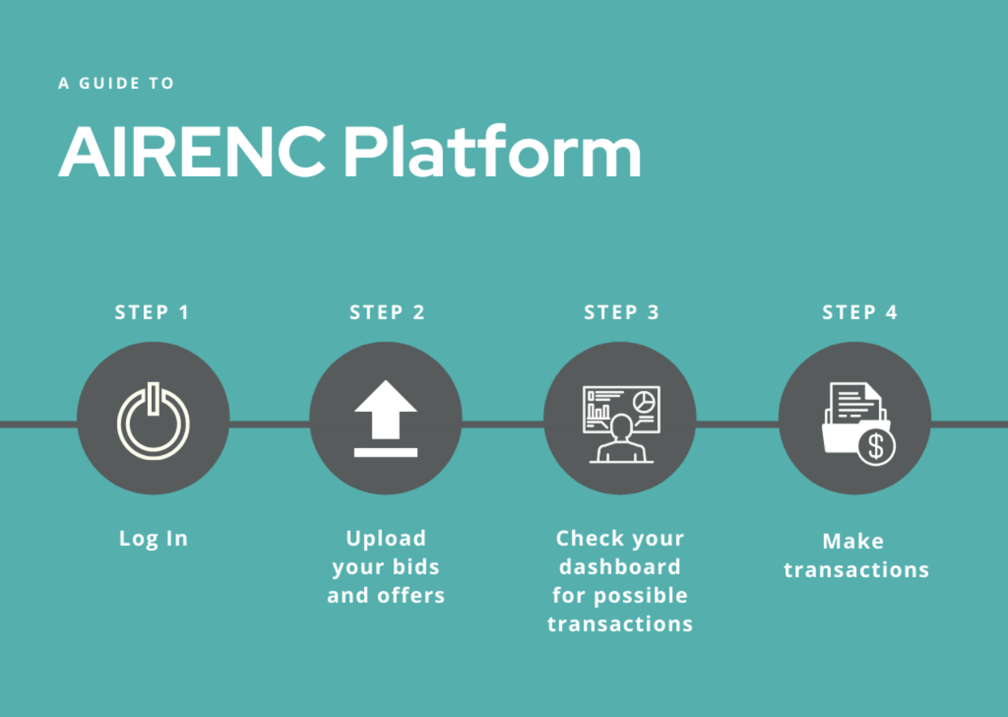 Guide to AIRENC platform