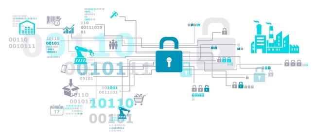minimizing phi data breaches through secure communication