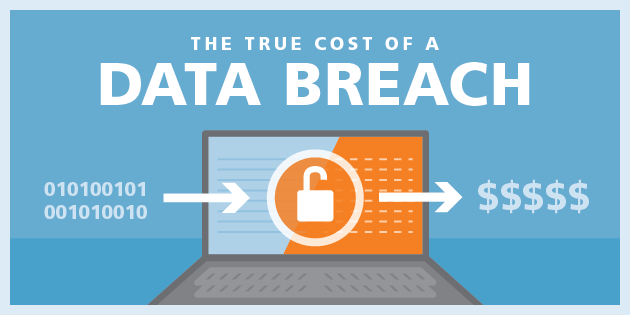 The True Cost of a HIPAA Data Breach