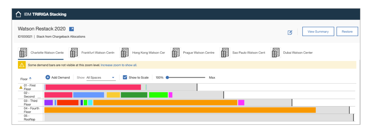 IBM Tririga's Stacking app that shows buildings and floor allocations to a business unit with its space usage for space management and facilities management.