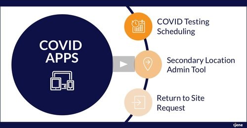 Demo and Discussion on Regeneron's COVID Return to Site Perceptive Applications
