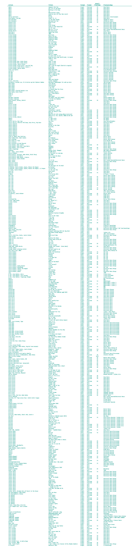 Liste over de som fikk utdelt IFPI-trofé i 2020