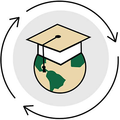 Icon of a globe wearing a graduation cap