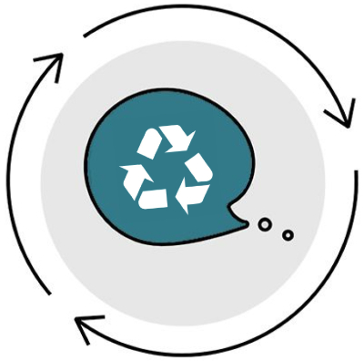 A thought cloud with a recycling symbol
