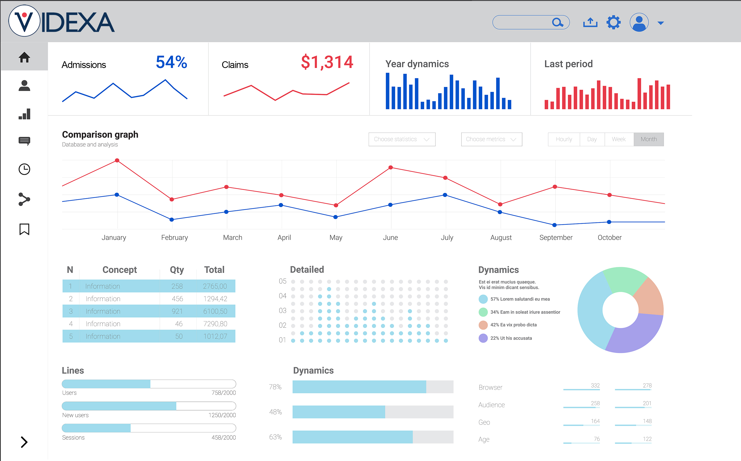 VIDEXA Healthcare Dashboards are your solution for managing your health data at scale.