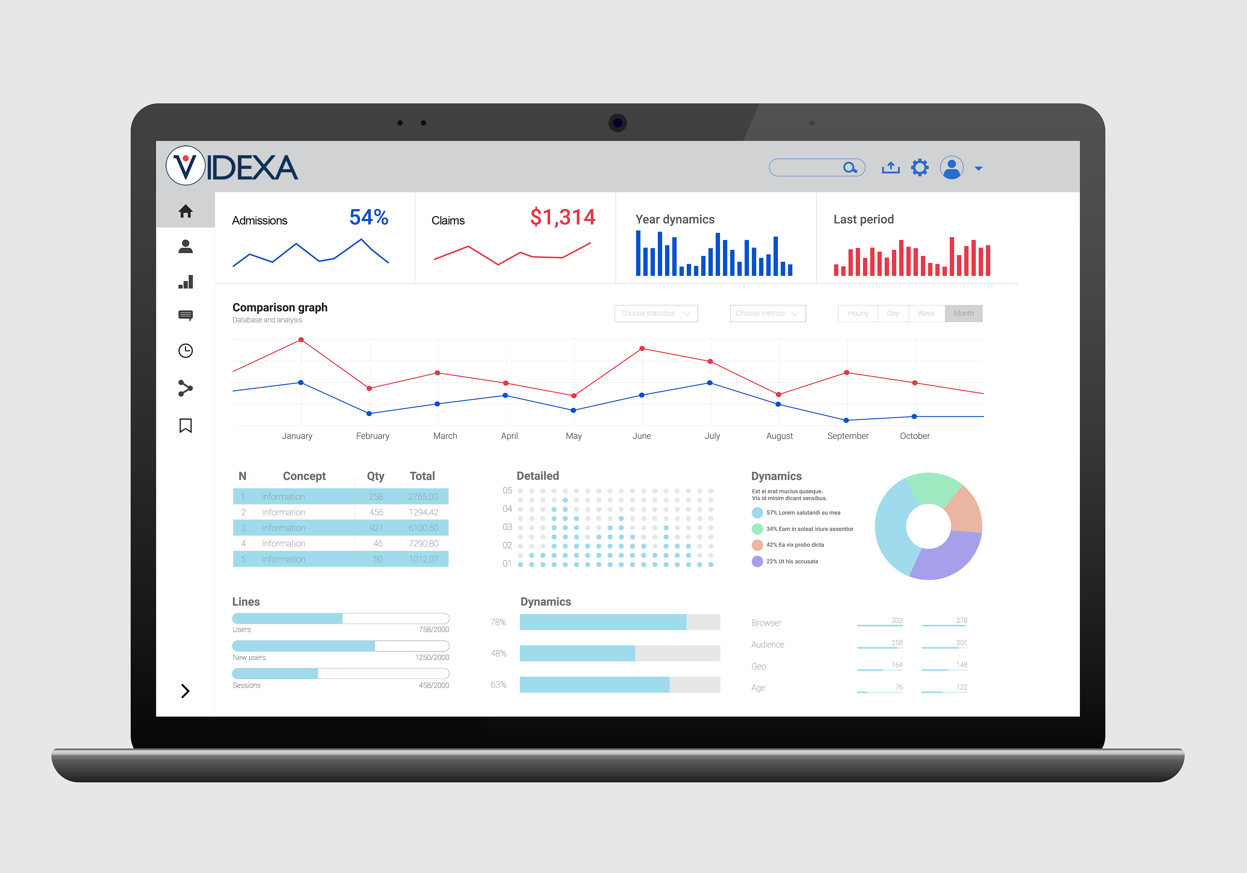 Gain actionable insights to optimize performance with OPERATIONAL ANALYTICS