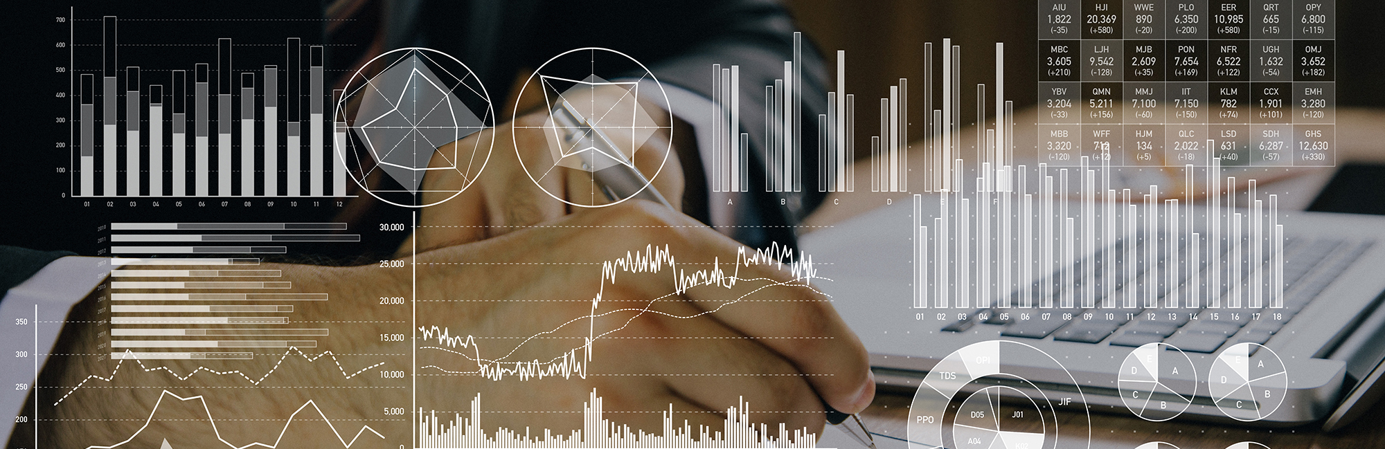 There are many benefits of implementing analytics for cost management.