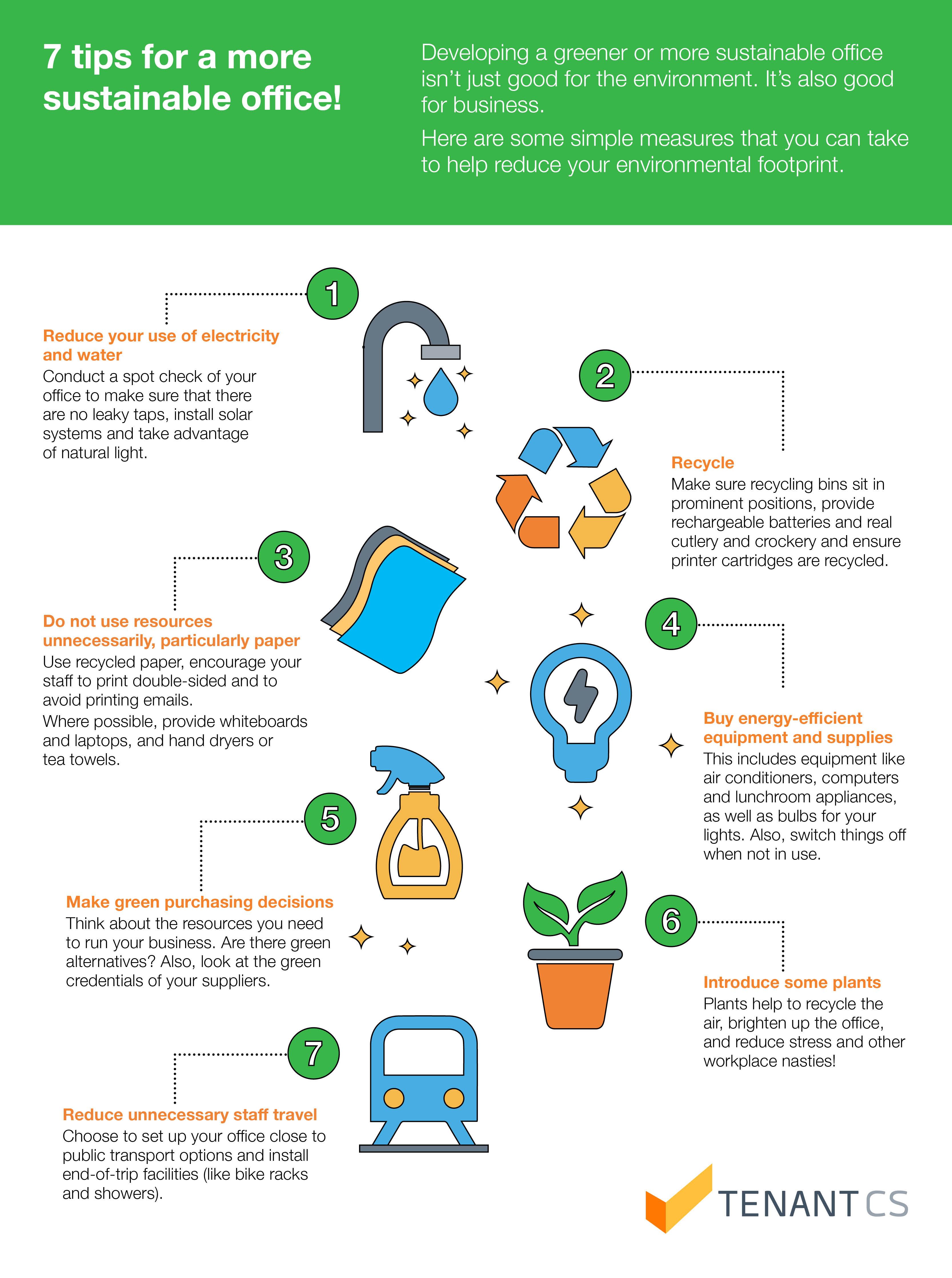 Info graphic summarising seven sustainable office ideas