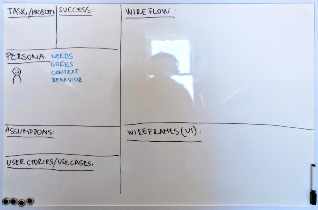 Blueprint to guide Whiteboard Design Challenge #1 – design problem.