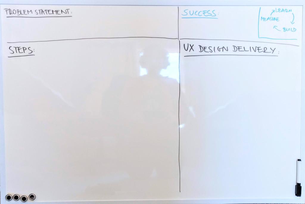 Blueprint to guide Whiteboard Design Challenge #2 – project scenario.